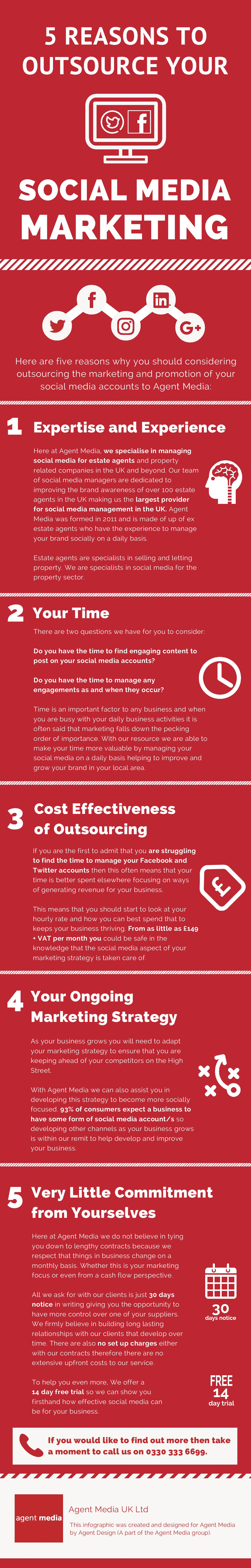 5-reasons-for-social-media-page-001